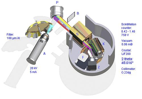 Prinzip der Röntgenfluoreszenzanalyse